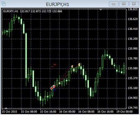 White Bear Z EURJPY10月15日