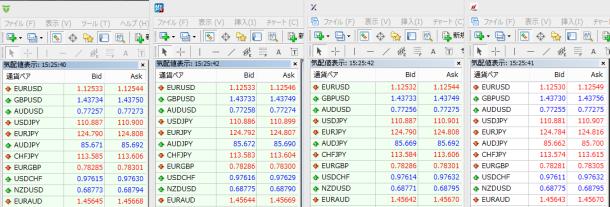 海外MT4ブローカ4社11通貨ペア スプレッド比較-3