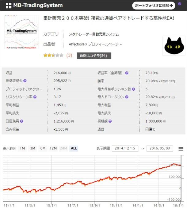 MB-TradingSystemフォワードテスト検証