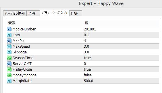 「Happy Wave」パラメータ