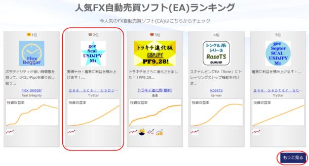 人気FX自動売買ソフト(EA)ランキング