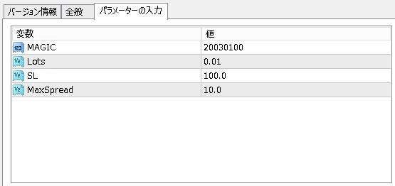 「TIRITSUMO_Ver4」EAパラメータ