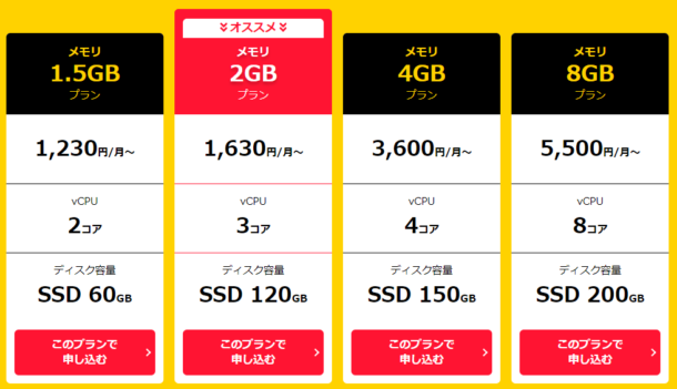 お名前.comデスクトップクラウド(FX専用VPS)キャンペーン価格2