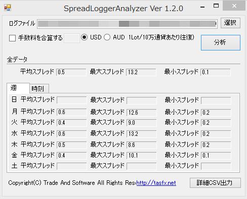 SpreadLoggerAnalyzer4.8